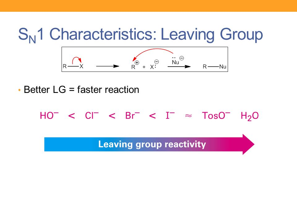 SN1 Characteristics: Leaving Group
