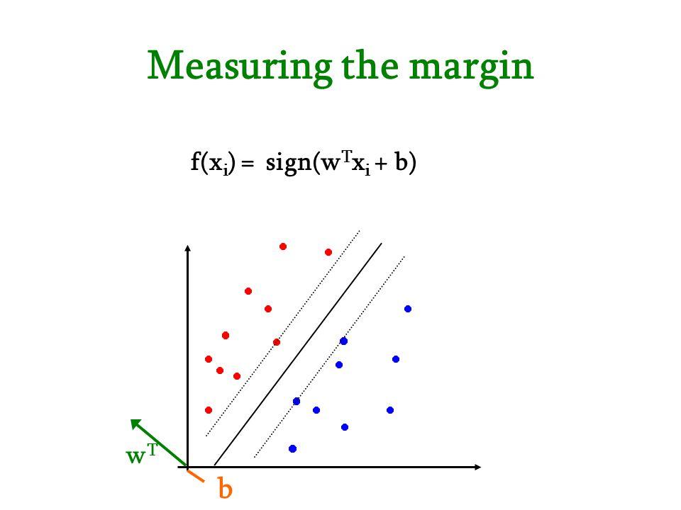 Measuring the margin f(xi) = sign(wTxi + b) wT b