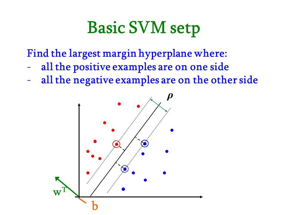 Basic SVM setp b Find the largest margin hyperplane where:
