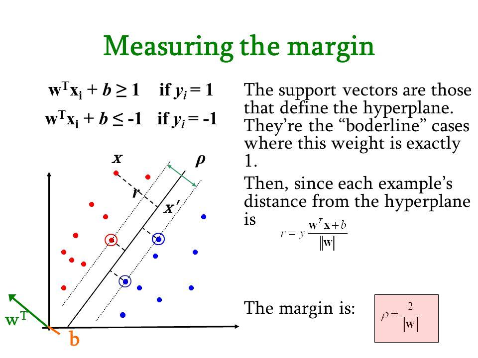 Measuring the margin b wTxi + b ≥ 1 if yi = 1 wTxi + b ≤ -1 if yi = -1