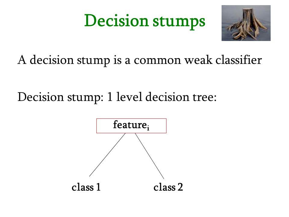 Decision stumps A decision stump is a common weak classifier Decision stump: 1 level decision tree:
