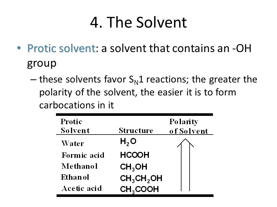 4. The Solvent Protic solvent: a solvent that contains an -OH group