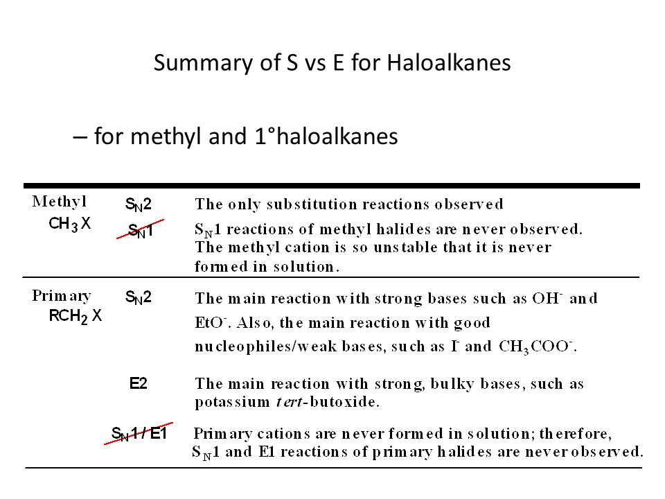 Summary of S vs E for Haloalkanes