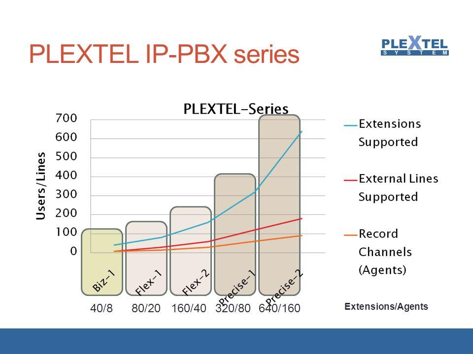 PLEXTEL IP-PBX series 40/8 80/20 160/40 320/80 640/160
