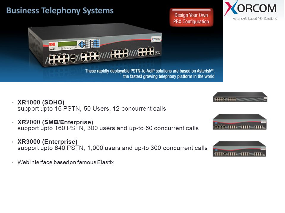 (IP-PBX) Xorcom XR1000 (SOHO) support upto 16 PSTN, 50 Users, 12 concurrent calls.