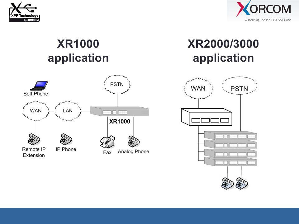 XR1000 application XR2000/3000 application