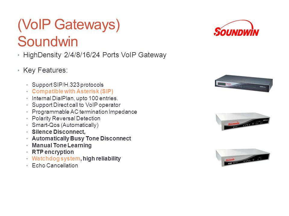 (VoIP Gateways) Soundwin