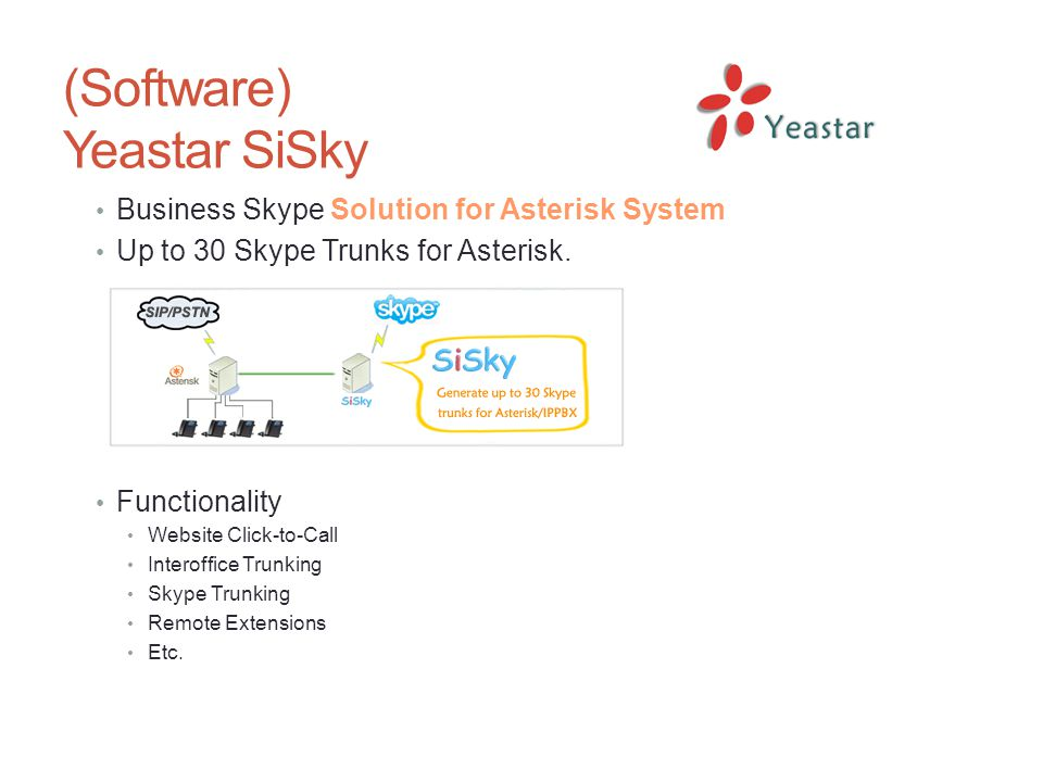 (Software) Yeastar SiSky