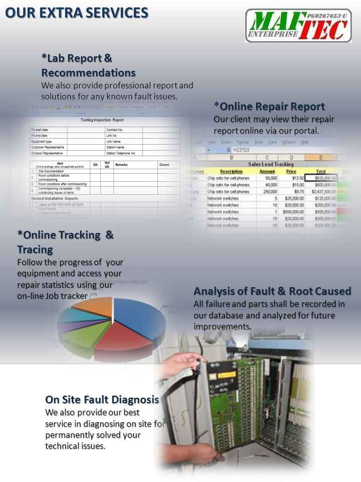 OUR EXTRA SERVICES *Lab Report & Recommendations *Online Repair Report