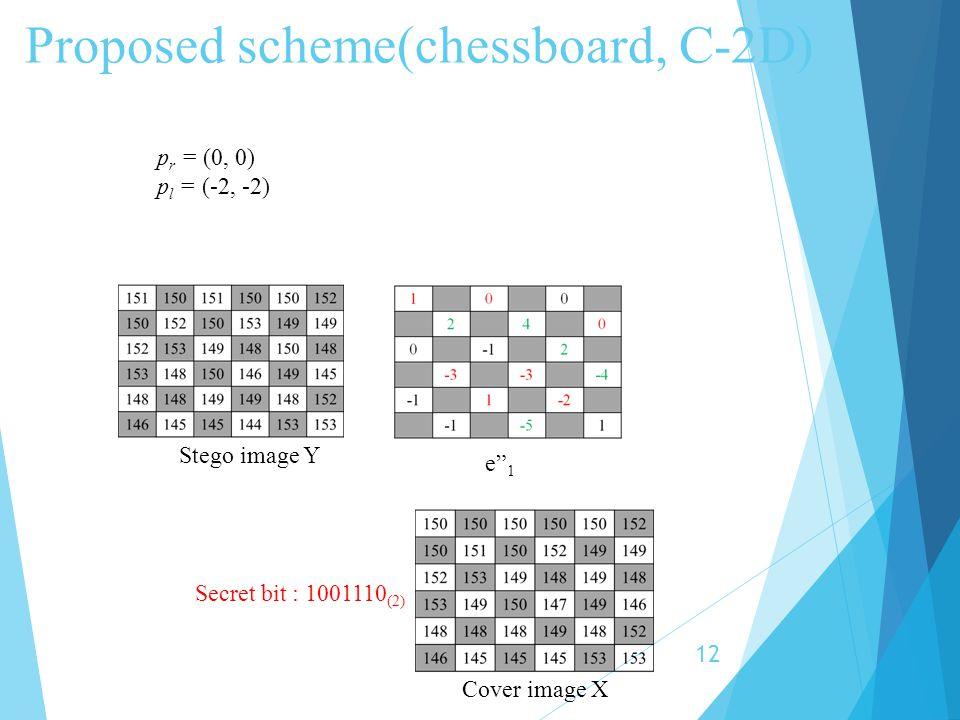 Proposed scheme(chessboard, C-2D)