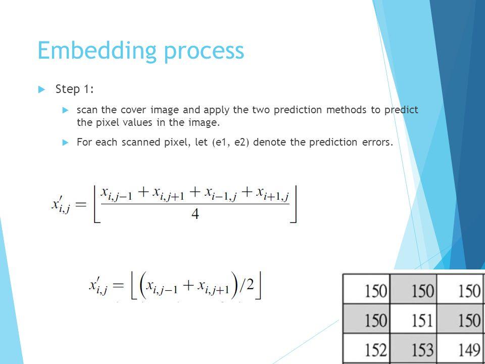 Embedding process Step 1: