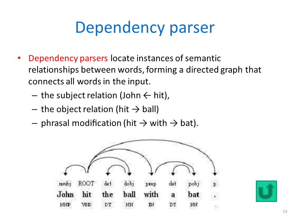 Dependency parser