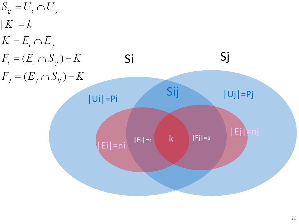 Sj Si Sij |Uj|=Pj |Ui|=Pi |Fj|=s |Fi|=r |Ej|=nj k |Ei|=ni