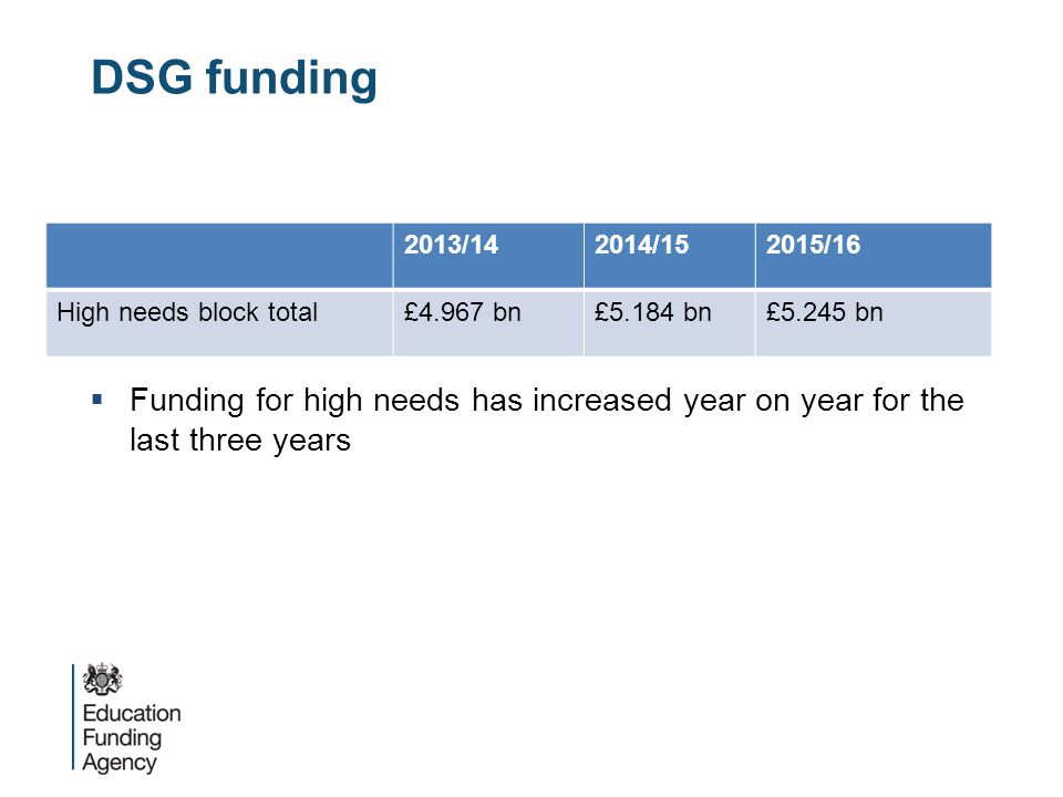 DSG funding Funding for high needs has increased year on year for the last three years. 2013/14. 2014/15.