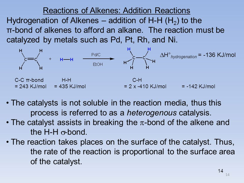 Reactions of Alkenes: Addition Reactions