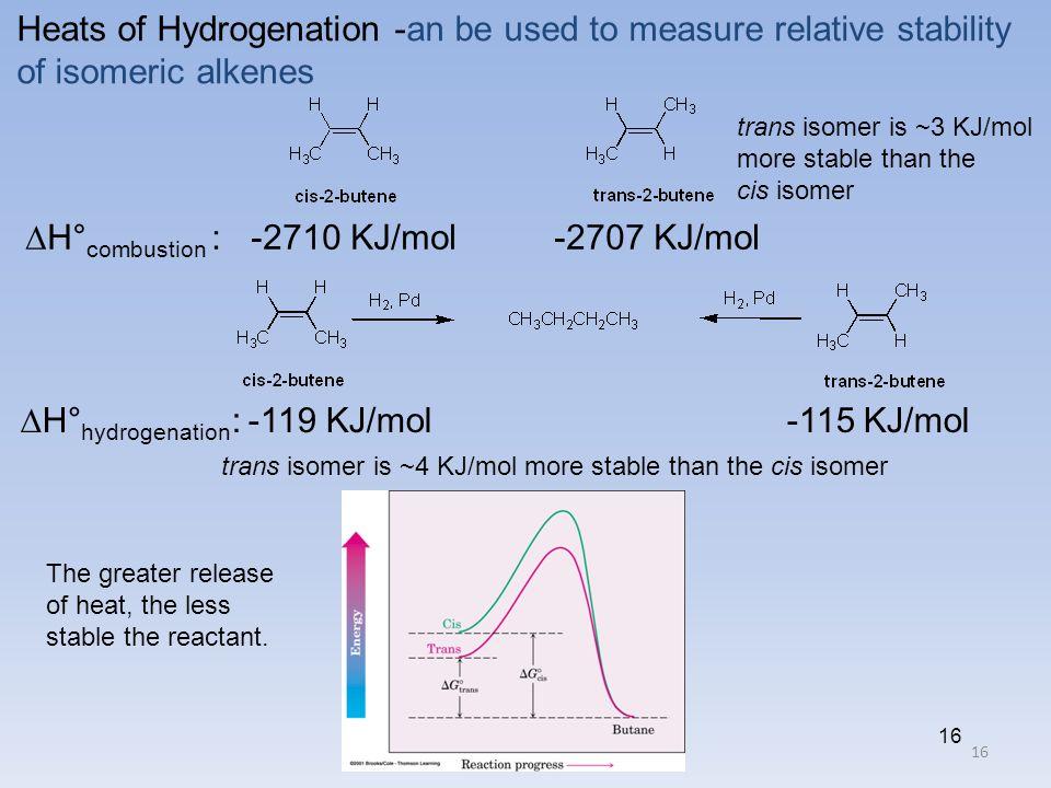 H°combustion : -2710 KJ/mol -2707 KJ/mol