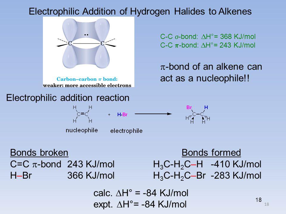 Electrophilic Addition of Hydrogen Halides to Alkenes