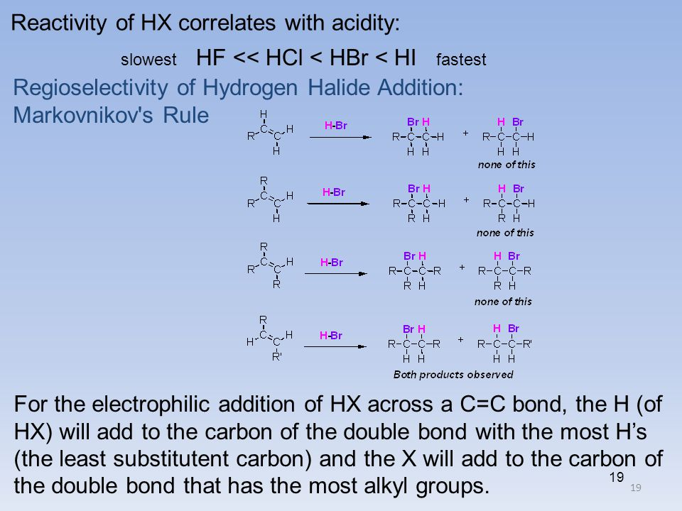 Reactivity of HX correlates with acidity: