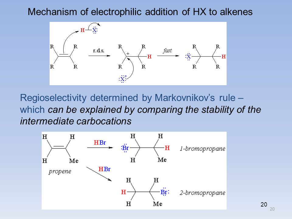 Mechanism of electrophilic addition of HX to alkenes