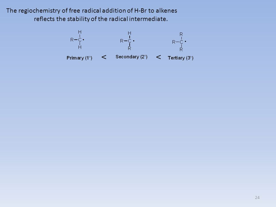 The regiochemistry of free radical addition of H-Br to alkenes
