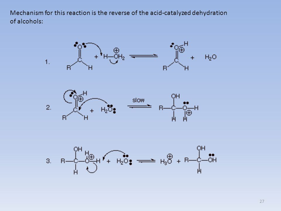 Mechanism for this reaction is the reverse of the acid-catalyzed dehydration