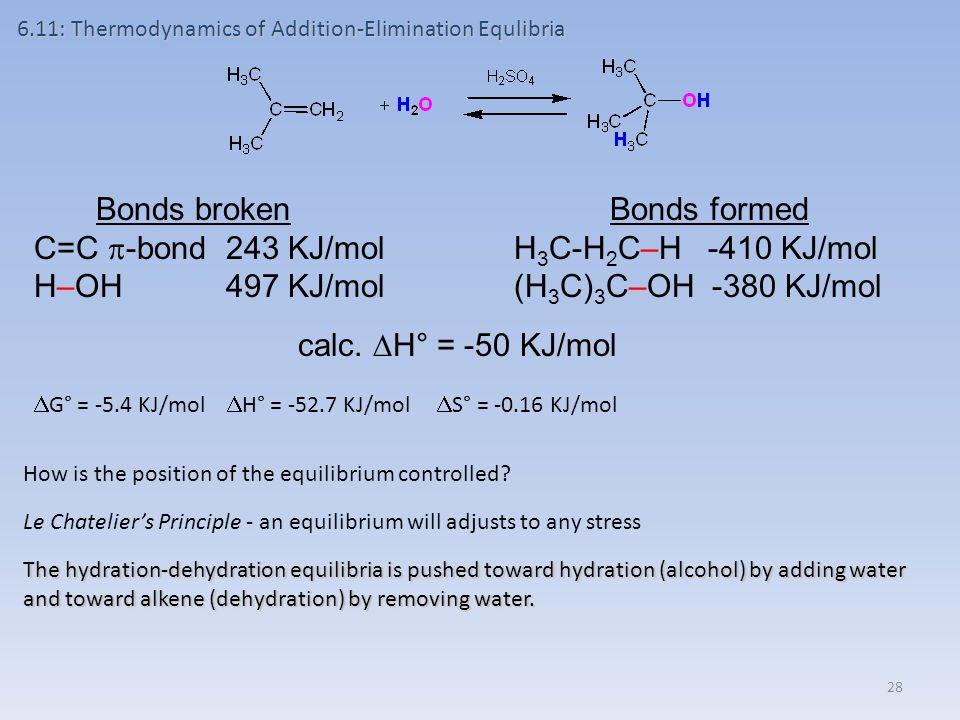 Bonds broken Bonds formed C=C -bond 243 KJ/mol H3C-H2C–H -410 KJ/mol