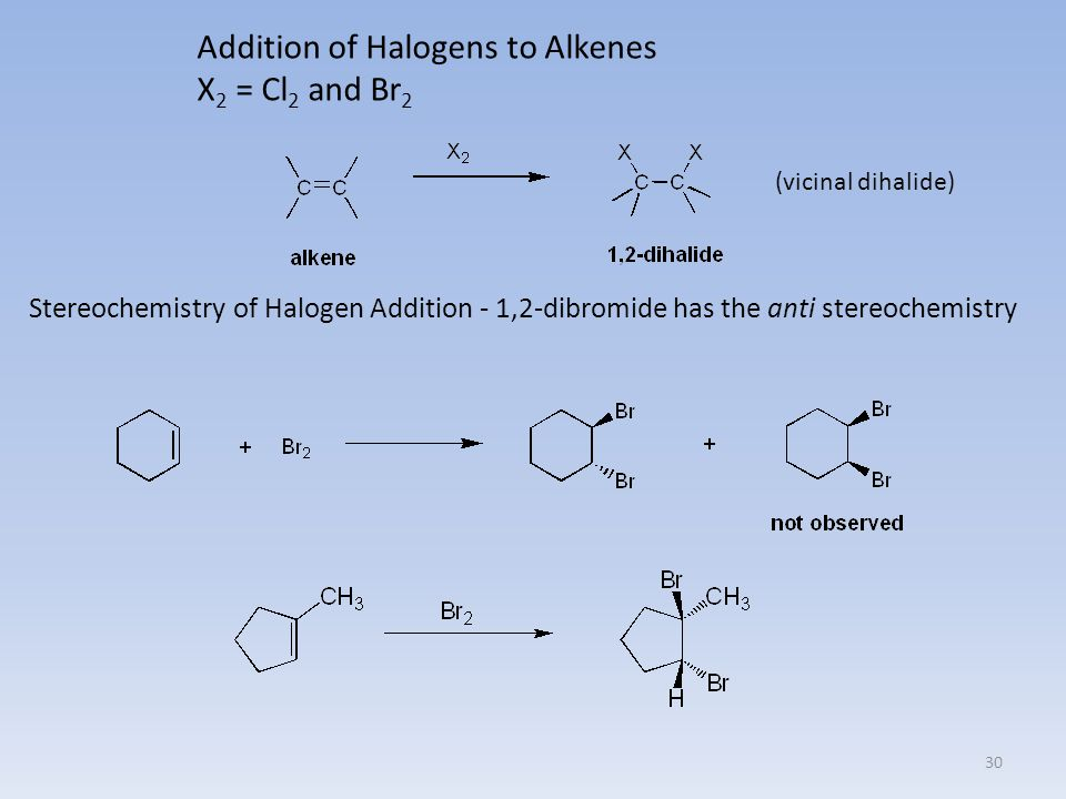 Addition of Halogens to Alkenes X2 = Cl2 and Br2