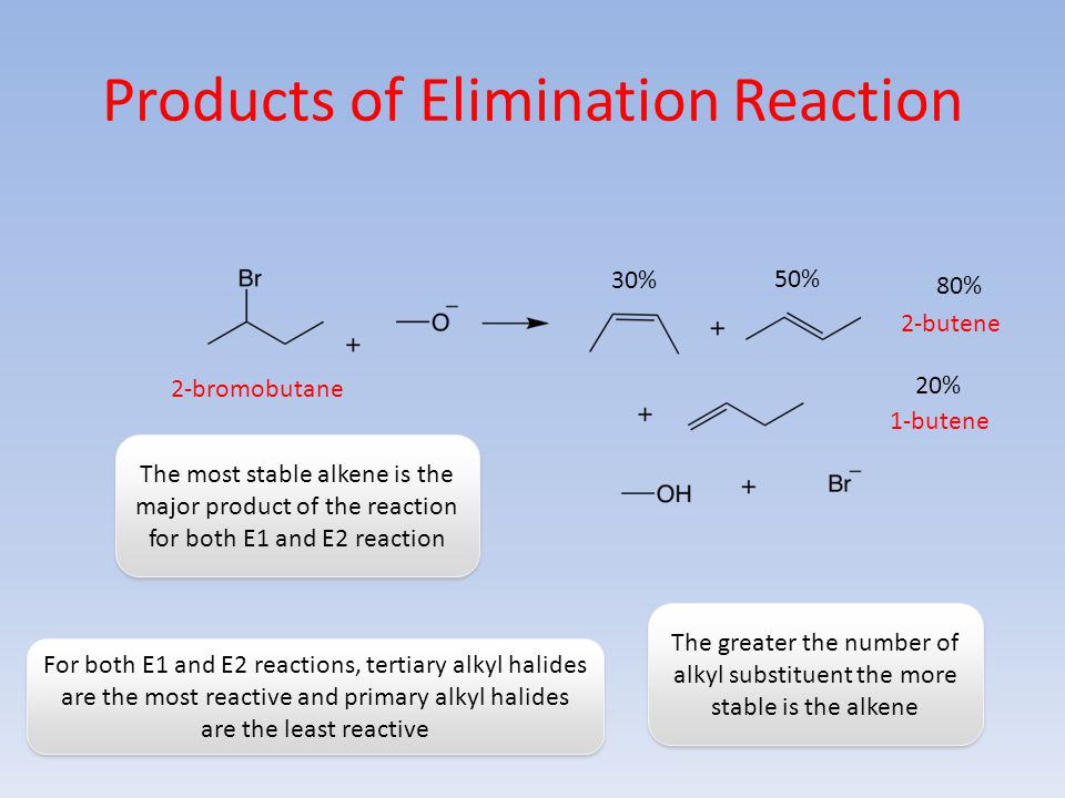 Products of Elimination Reaction