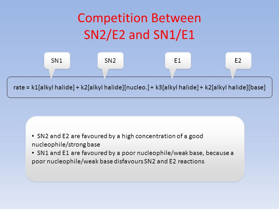 Competition Between SN2/E2 and SN1/E1