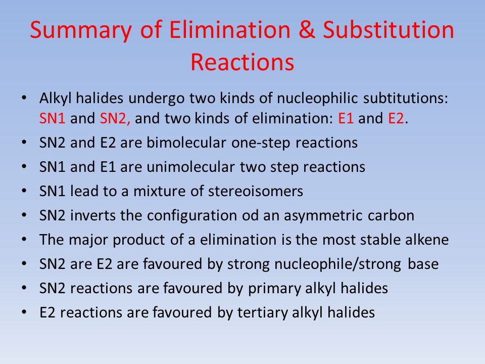 Summary of Elimination & Substitution Reactions