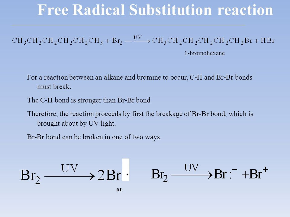 Free Radical Substitution reaction