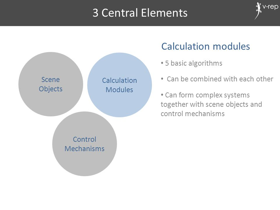 3 Central Elements Calculation modules 5 basic algorithms