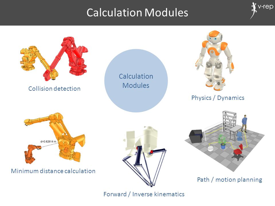 Calculation Modules Calculation Modules Collision detection
