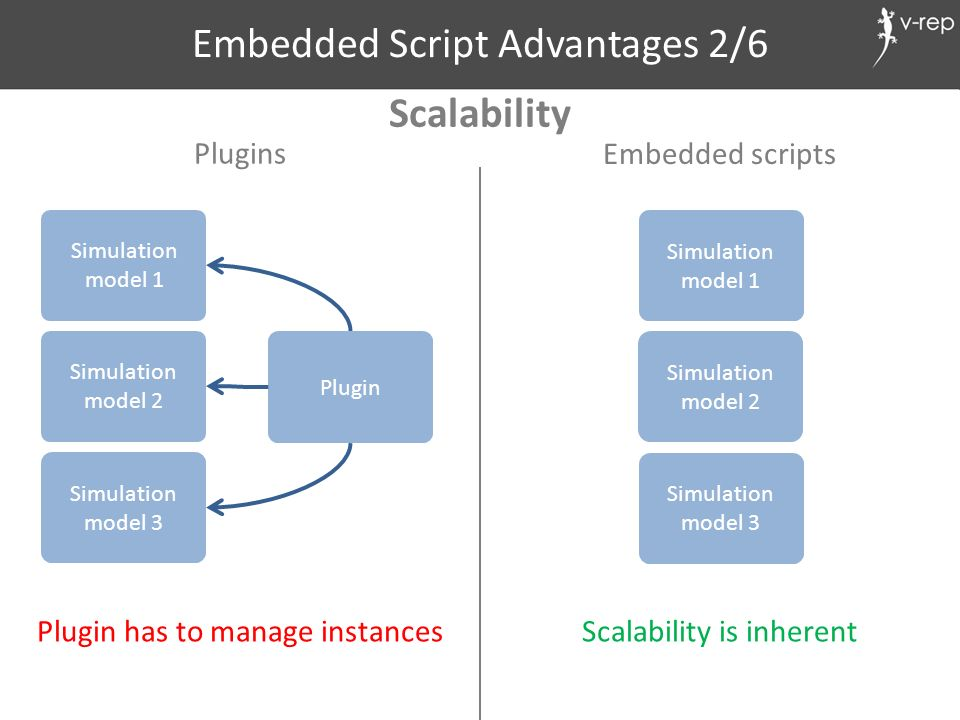 Embedded Script Advantages 2/6