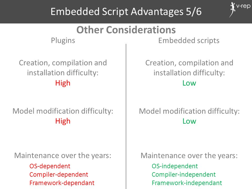 Embedded Script Advantages 5/6
