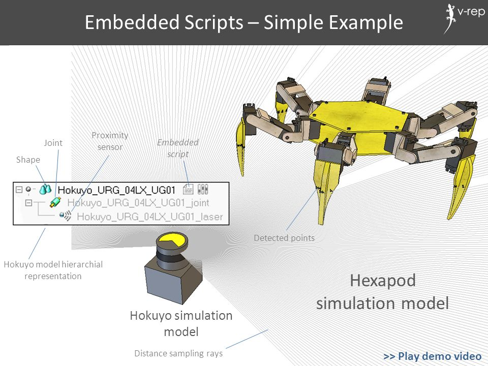 Embedded Scripts – Simple Example