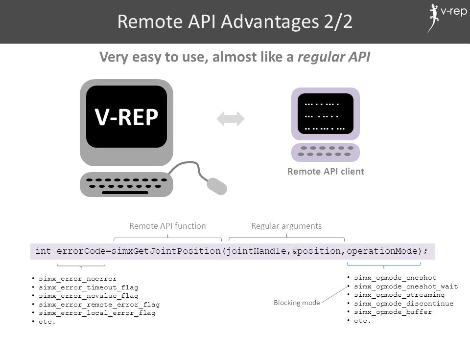 Very easy to use, almost like a regular API