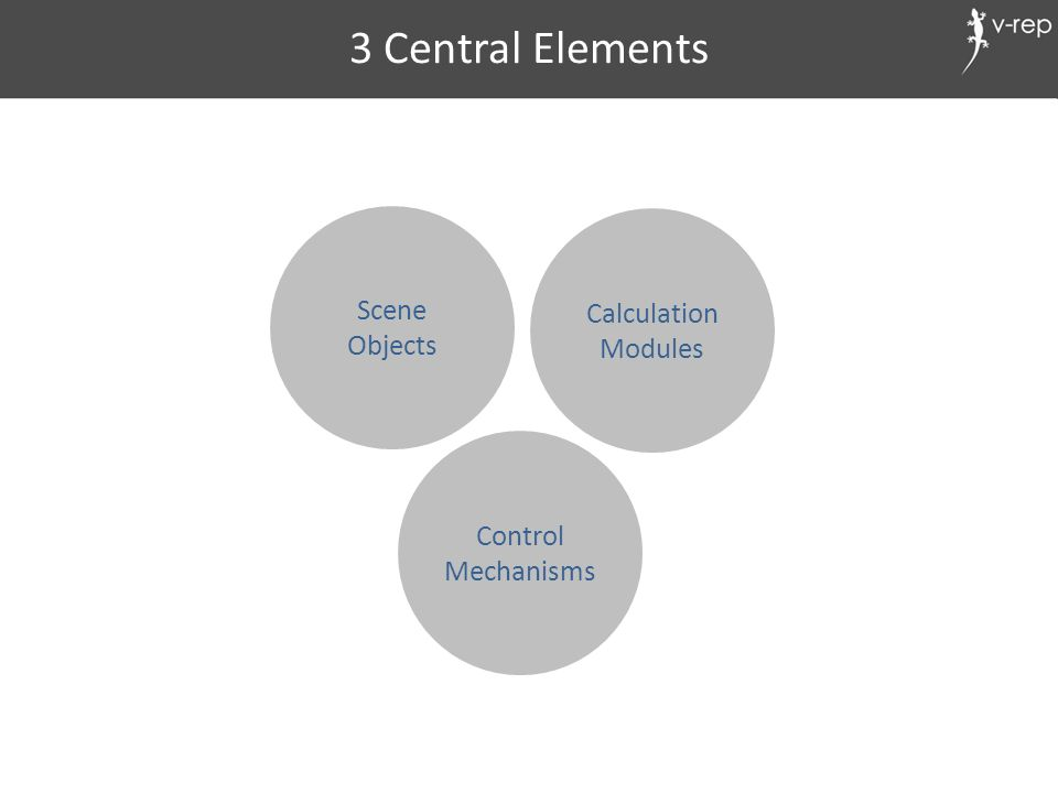 3 Central Elements Scene Objects Calculation Modules