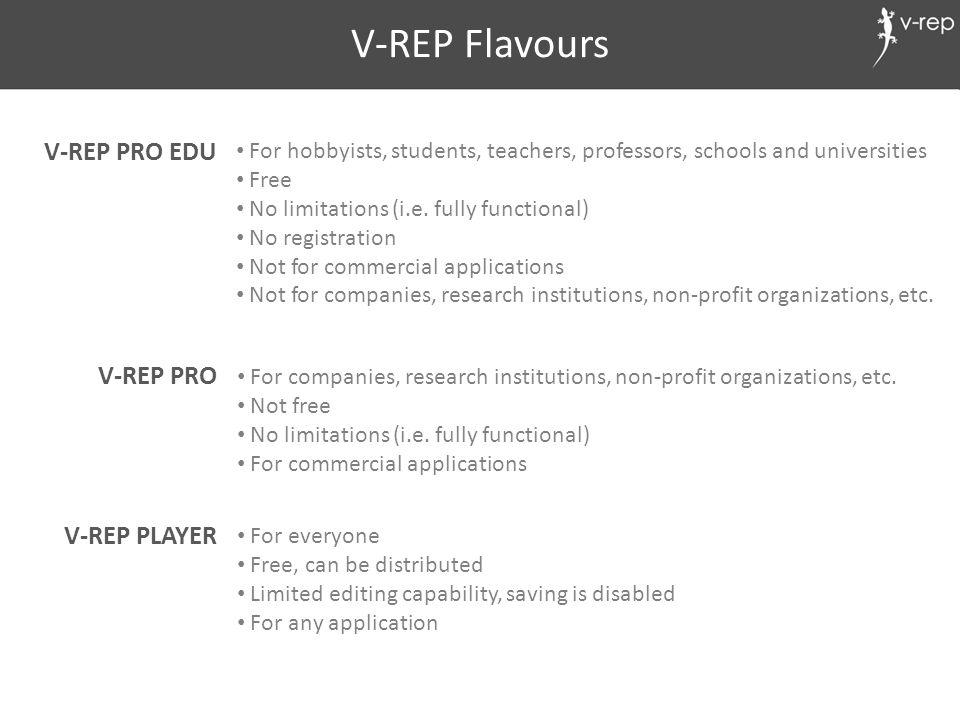 V-REP Flavours V-REP PRO EDU V-REP PRO V-REP PLAYER