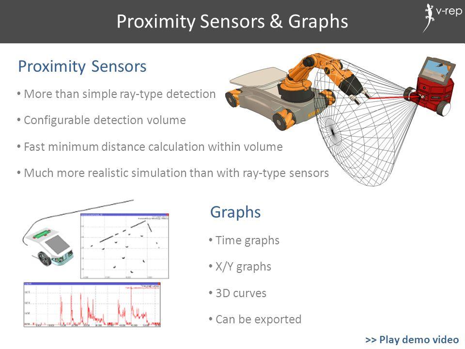 Proximity Sensors & Graphs