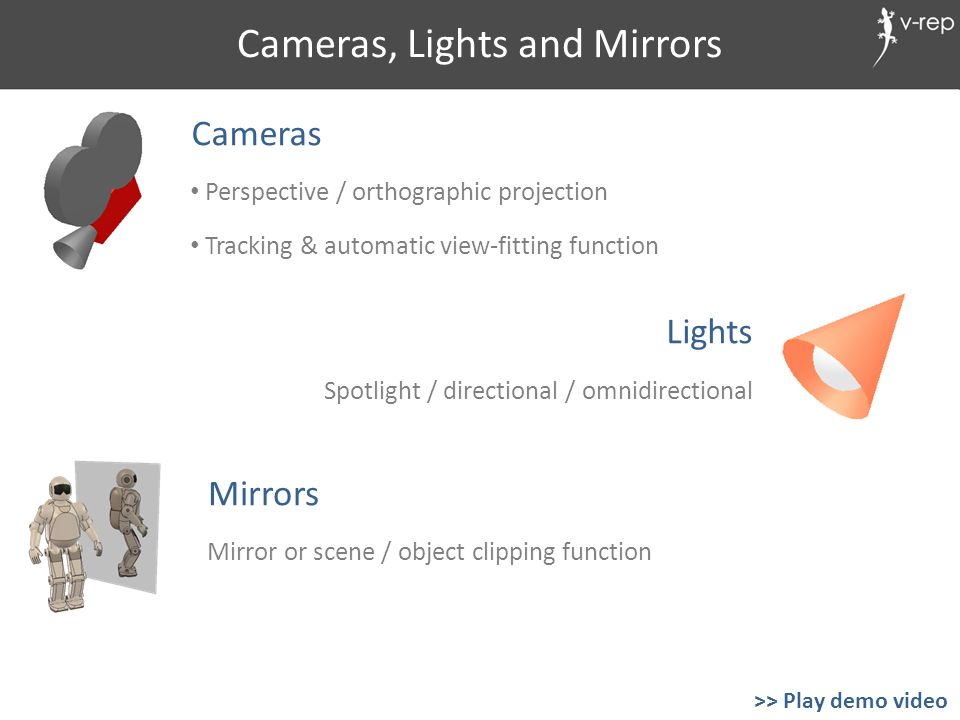 Cameras, Lights and Mirrors