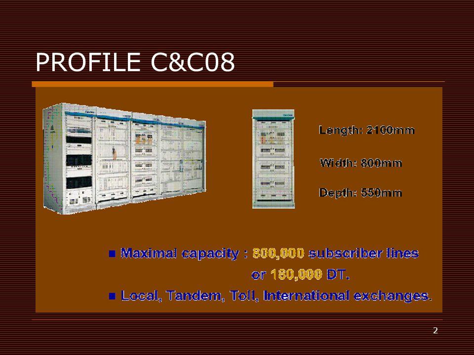 PROFILE C&C08