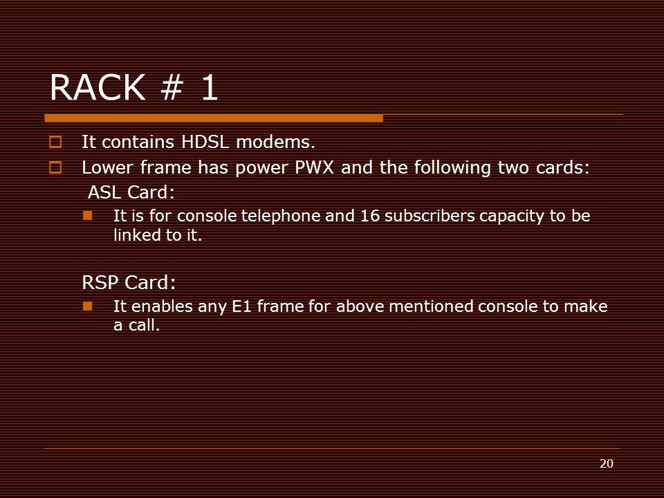 RACK # 1 RSP Card: It contains HDSL modems.