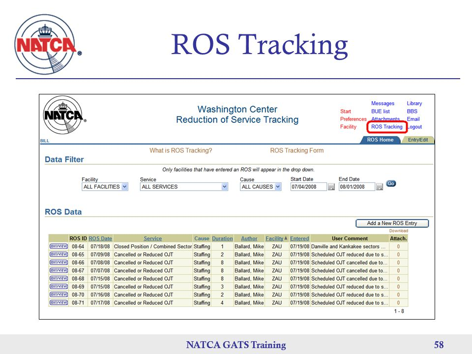 ROS Tracking NATCA GATS Training NATCA GATS Training 58
