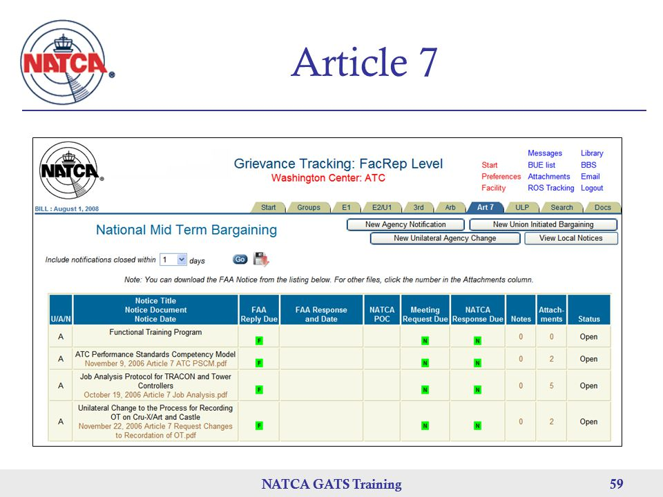 Article 7 NATCA GATS Training NATCA GATS Training 59