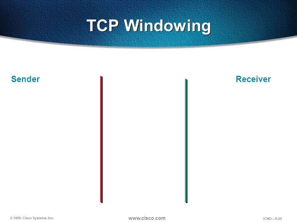 TCP Windowing Sender Receiver Layer 1 of 5: