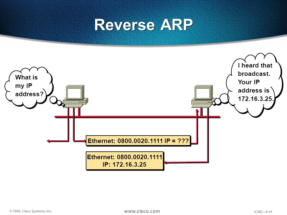 Reverse ARP I heard that broadcast. Your IP address is 172.16.3.25.