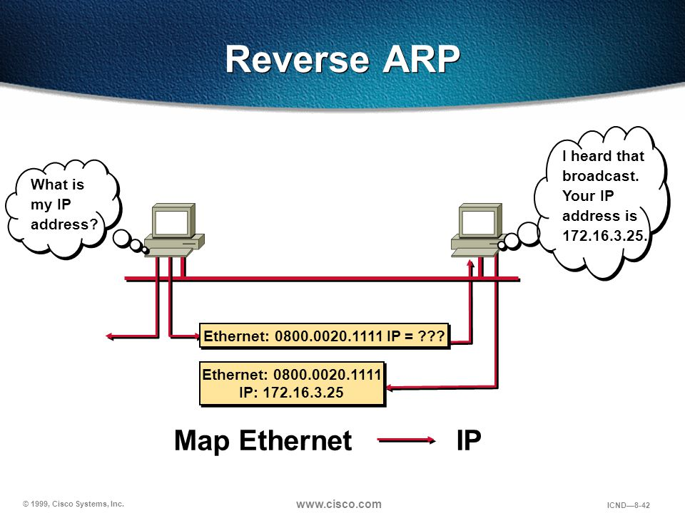 Reverse ARP Map Ethernet IP
