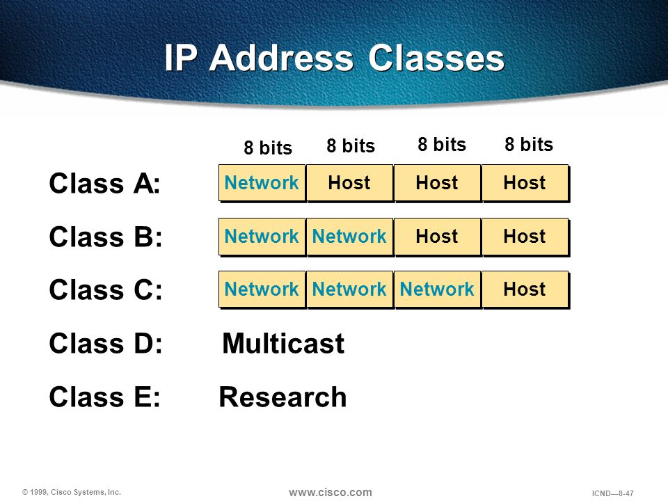 IP Address Classes Class A: Class B: Class C: Class D: Multicast