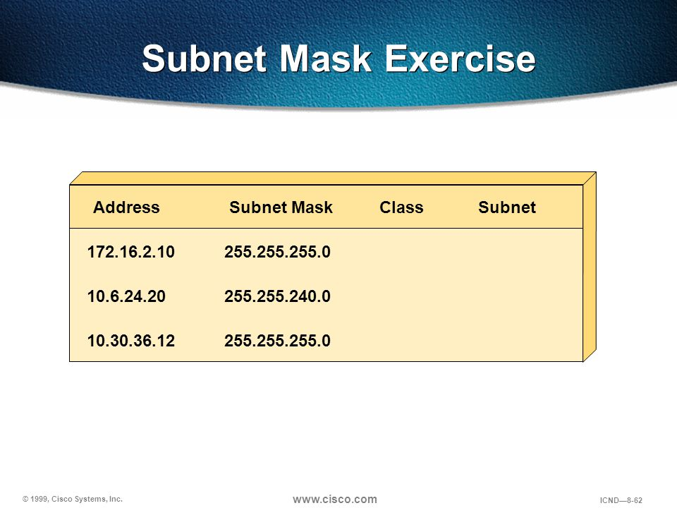 Subnet Mask Exercise Address Subnet Mask Class Subnet 172.16.2.10